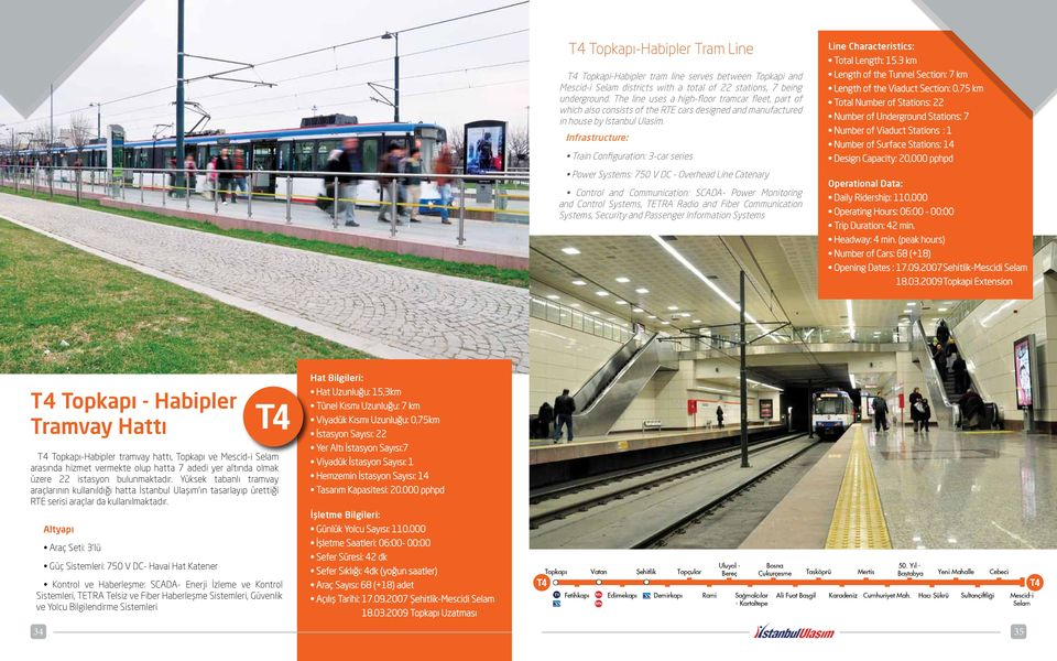 Infrastructure: Train Configuration: 3-car series Power Systems: 750 V DC - Overhead Line Catenary Control and Communication: SCADA- Power Monitoring and Control Systems, TETRA Radio and Fiber