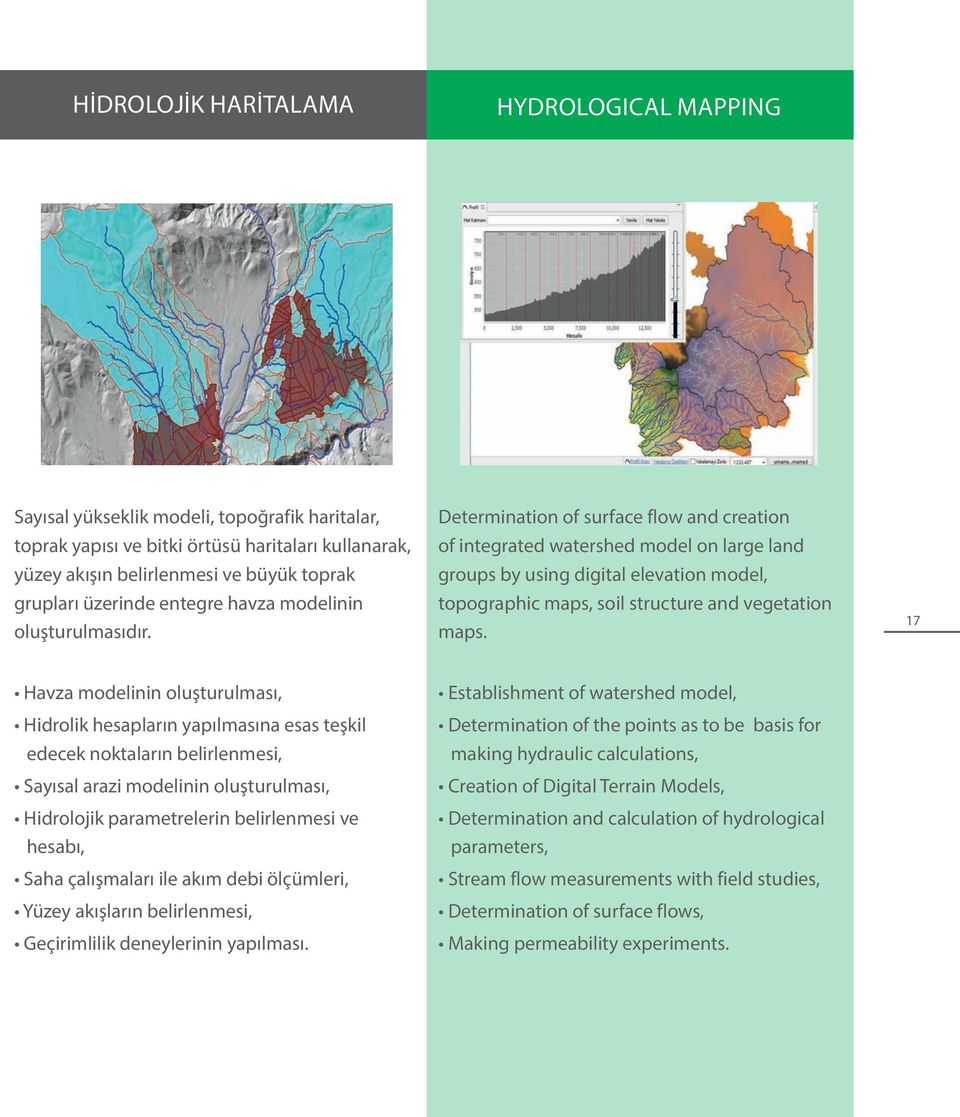Determination of surface flow and creation of integrated watershed model on large land groups by using digital elevation model, topographic maps, soil structure and vegetation maps.