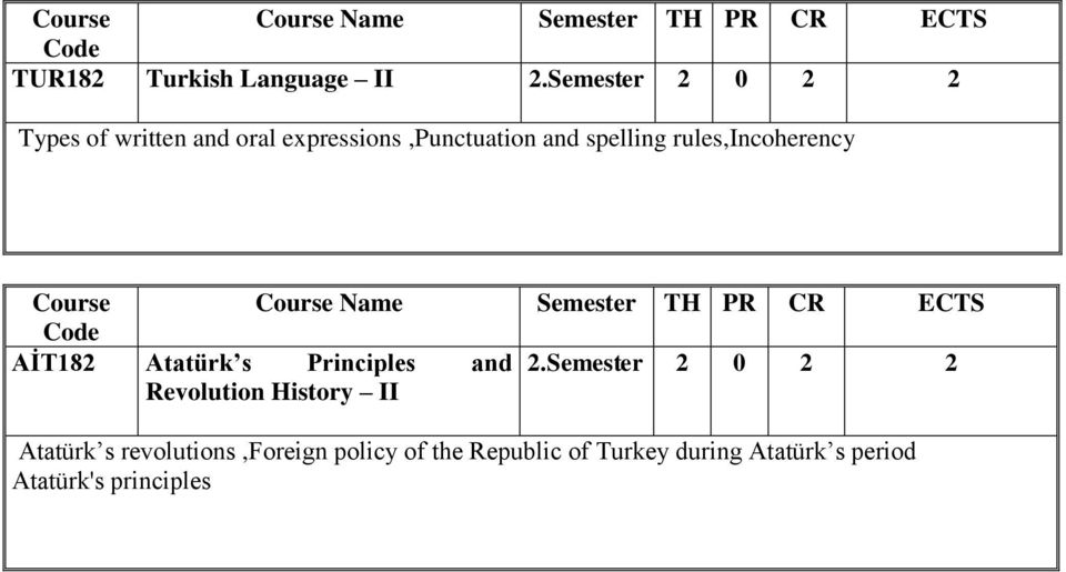 spelling rules,incoherency AİT182 Atatürk s Principles and 2.