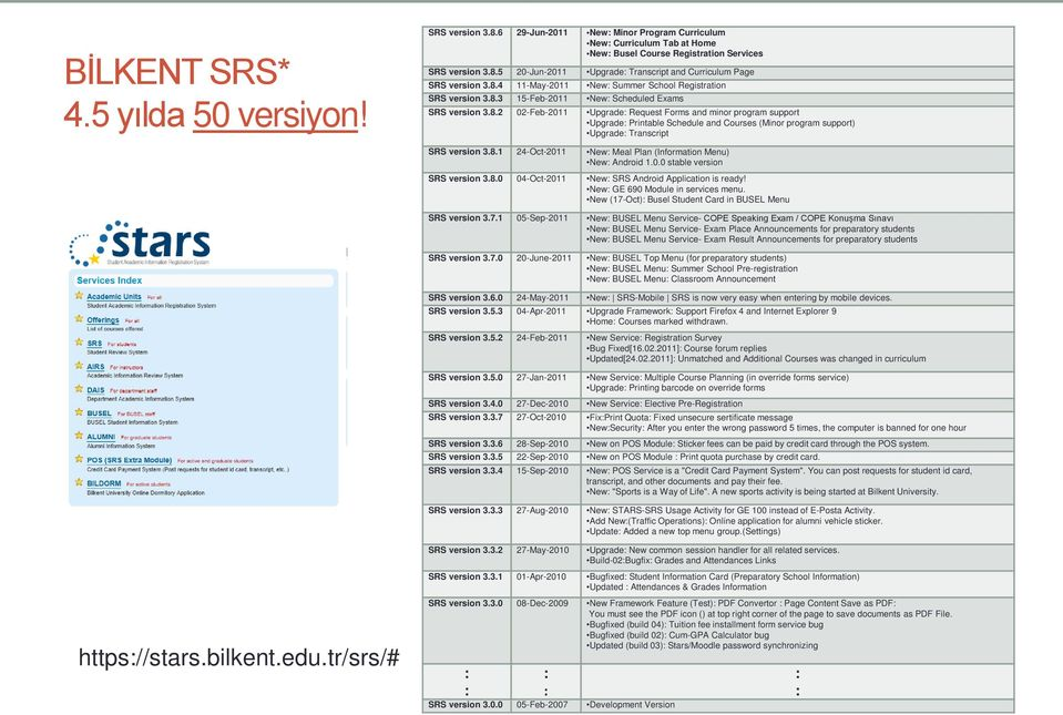 8.1 24-Oct-2011 New: Meal Plan (Information Menu) New: Android 1.0.0 stable version SRS version 3.8.0 04-Oct-2011 New: SRS Android Application is ready! New: GE 690 Module in services menu.