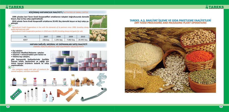 BAKLİYAT İŞLEME VE GIDA PAKETLEME FAALİYETLERİ DRY FOOD PROCESSING AND PACKAGING PLANT OPERATIONS Agricultural Credit Cooperatives in line with the demands of its partners since 1999, breeding sheep,