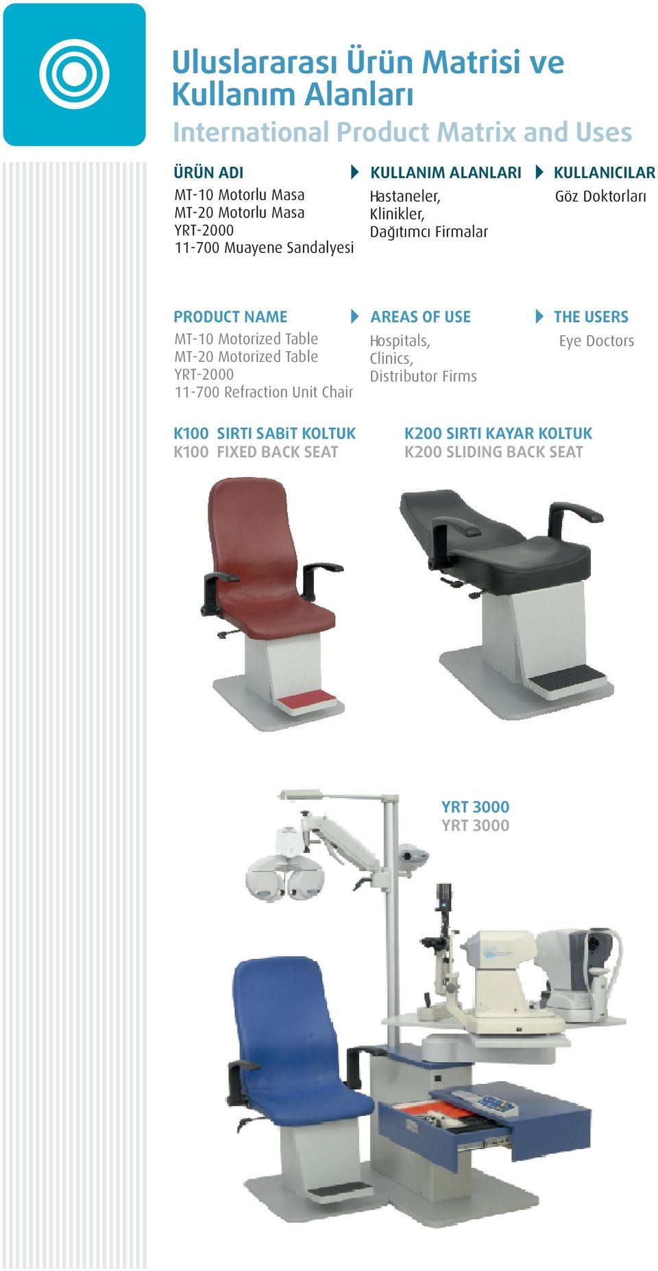 NAME MT-10 Motorized Table MT-20 Motorized Table YRT-2000 11-700 Refraction Unit Chair AREAS OF USE Hospitals, Clinics, Distributor
