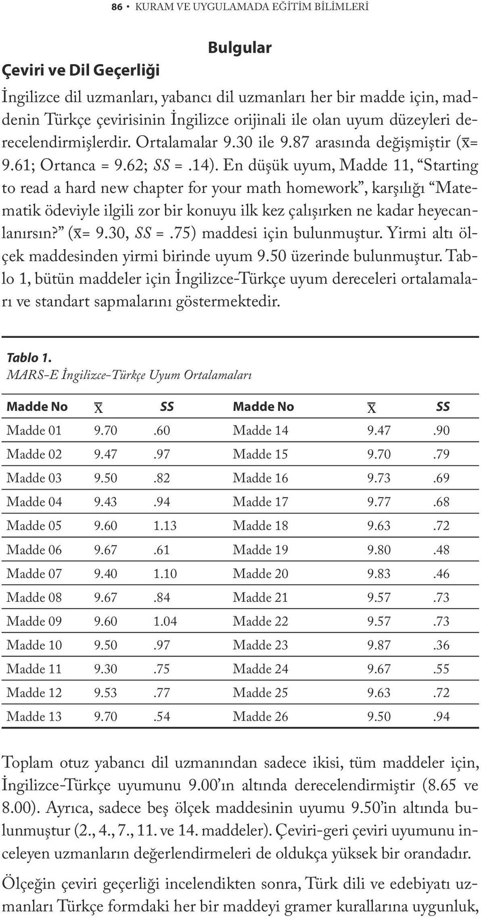 En düşük uyum, Madde 11, Starting to read a hard new chapter for your math homework, karşılığı Matematik ödeviyle ilgili zor bir konuyu ilk kez çalışırken ne kadar heyecanlanırsın? (x= 9.30, SS =.