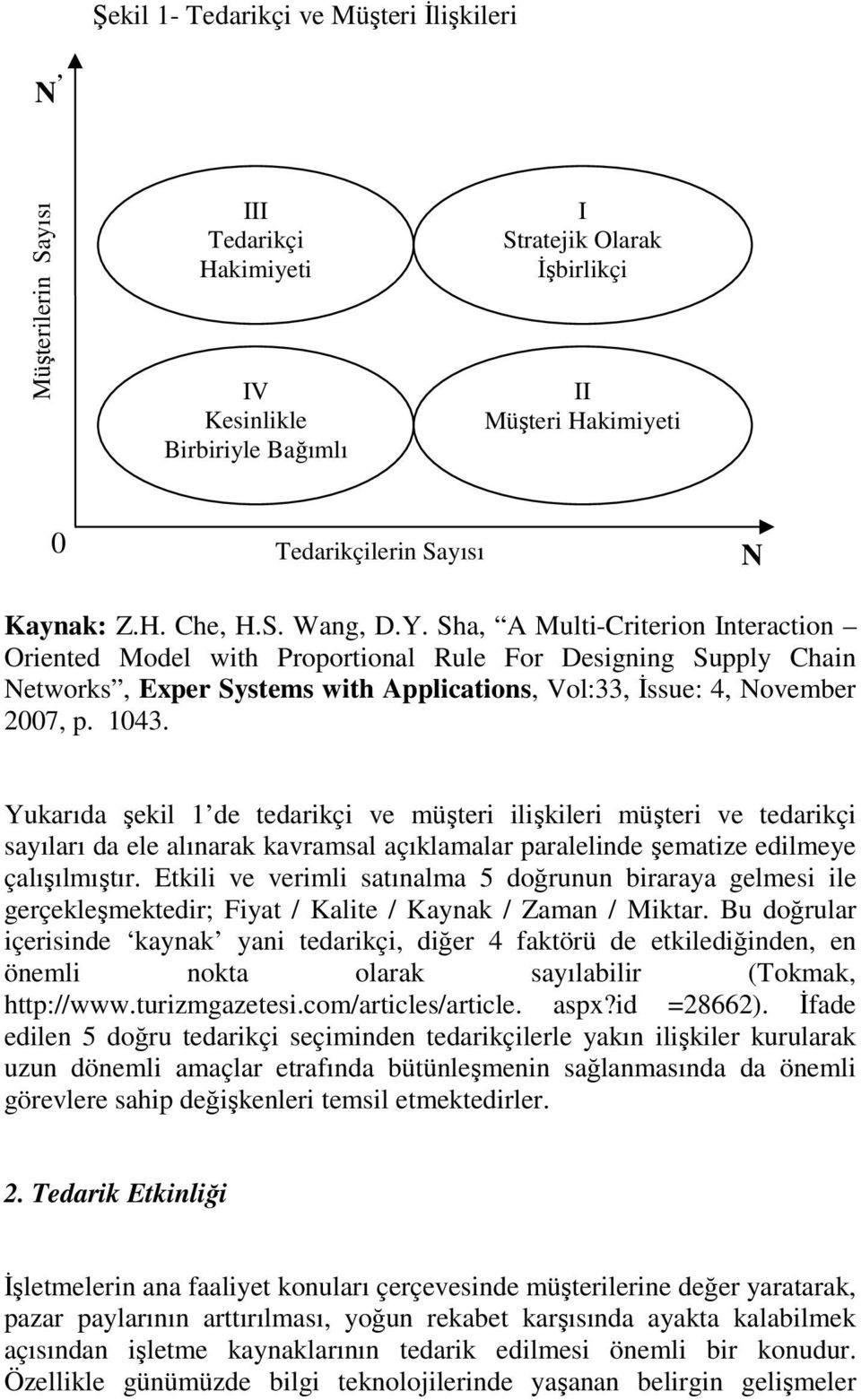Sha, A Multi-Criterion Interaction Oriented Model with Proportional Rule For Designing Supply Chain Networks, Exper Systems with Applications, Vol:33, Đssue: 4, November 2007, p. 1043.