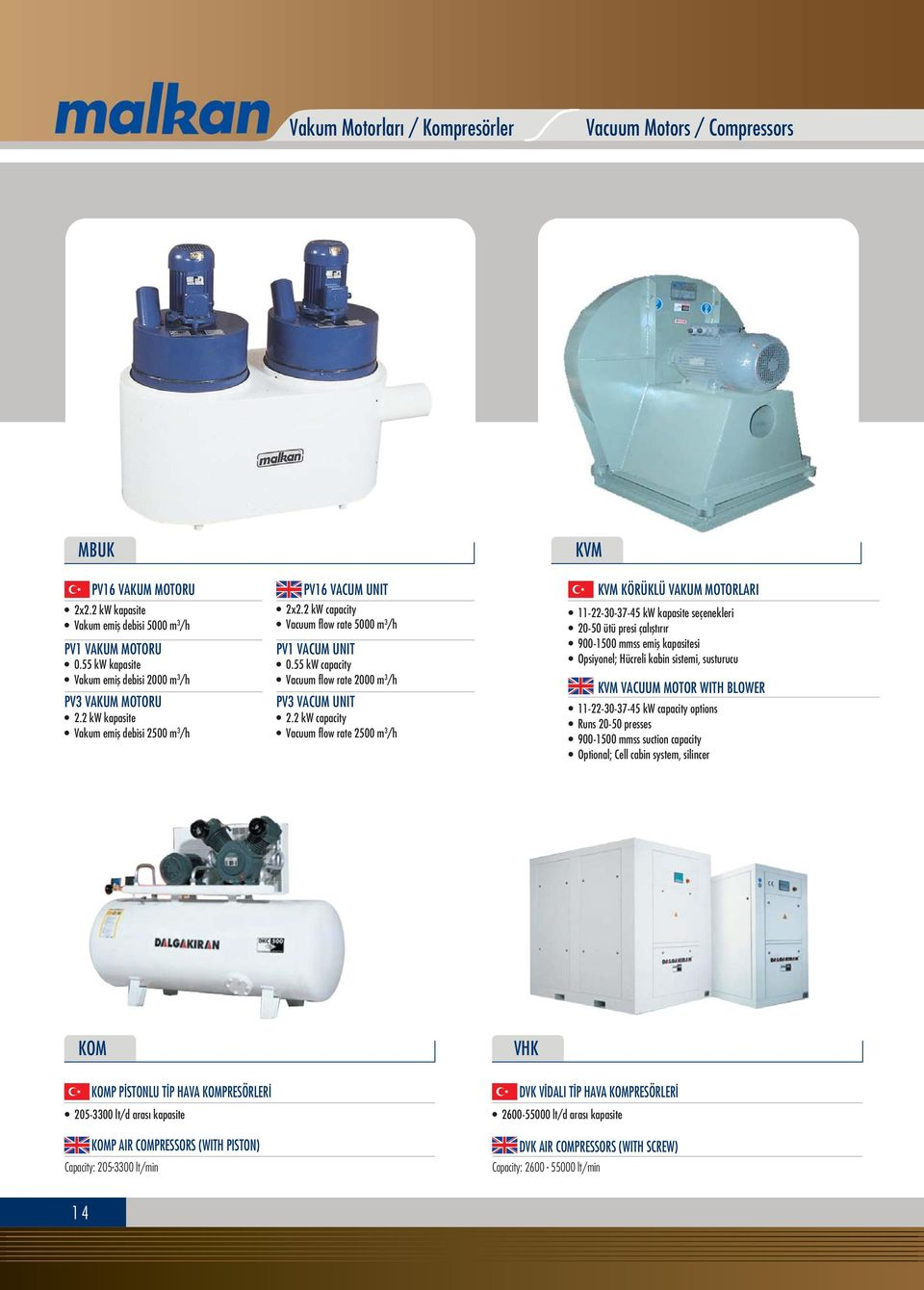 55 kw capacity Vacuum flow rate 2000 m 3 /h PV3 VACUM UNIT 2.
