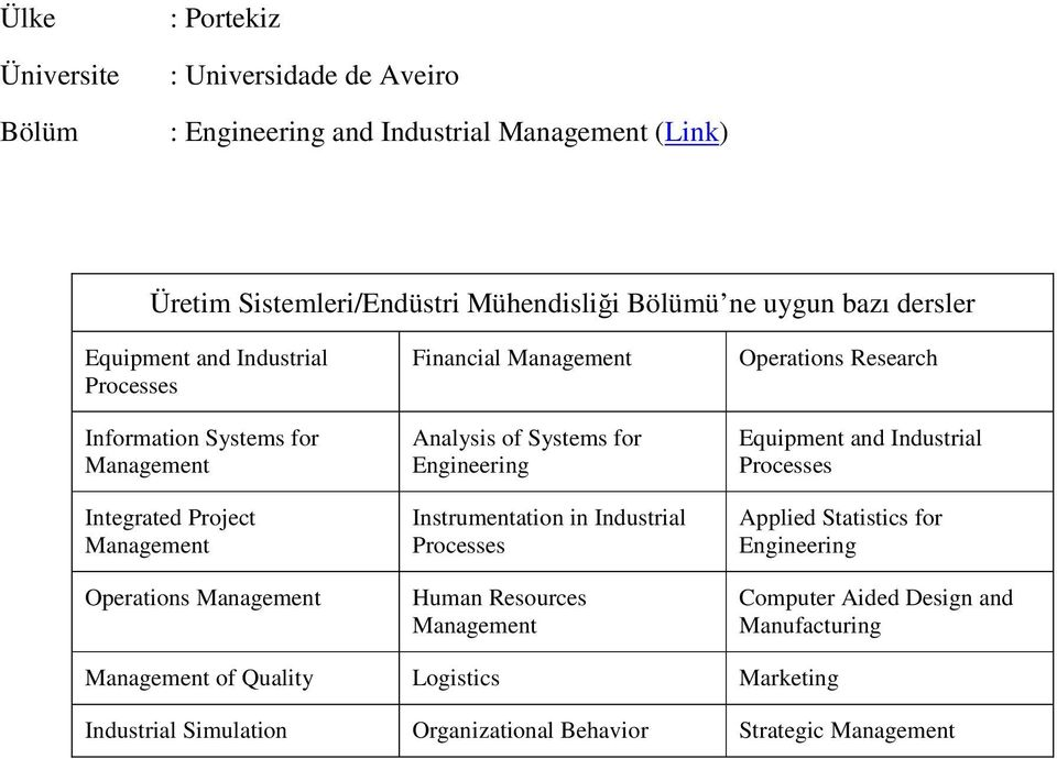 Processes Human Resources Operations Research Equipment and Industrial Processes Applied Statistics for Engineering
