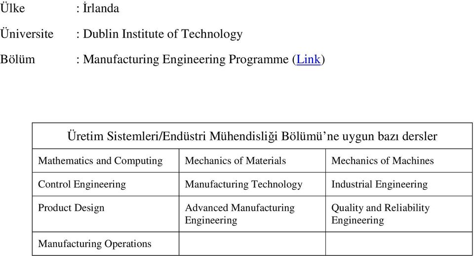 Control Engineering Manufacturing Technology Industrial Engineering Product Design