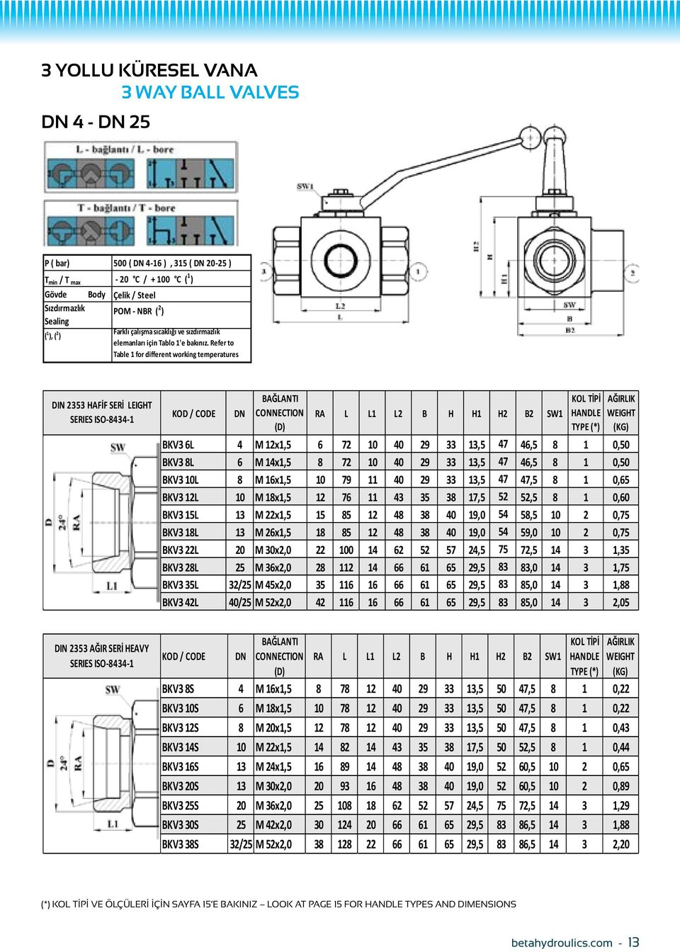 Refer to Table 1 for different working temperatures DIN 2353 HAFİF SERİ LEIGHT SERIES ISO-8434-1 DN CONNECTION (D) RA L L1 L2 B H H1 H2 B2 SW1 BKV3 6L 4 M 12x1,5 6 72 10 40 29 33 13,5 47 46,5 8 1
