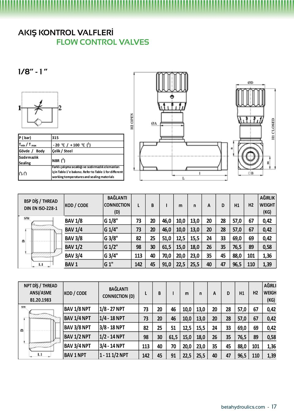 "Refer to Table 1 for different working temperatures and sealing materials BSP DİŞ / THREAD DIN EN ISO-228-1 CONNECTION (D) L B I m n A D H1 H2 BAV 1/8 G 1/8"" 73 20 46,0 10,0 13,0 20 28 57,0 67 0,42"