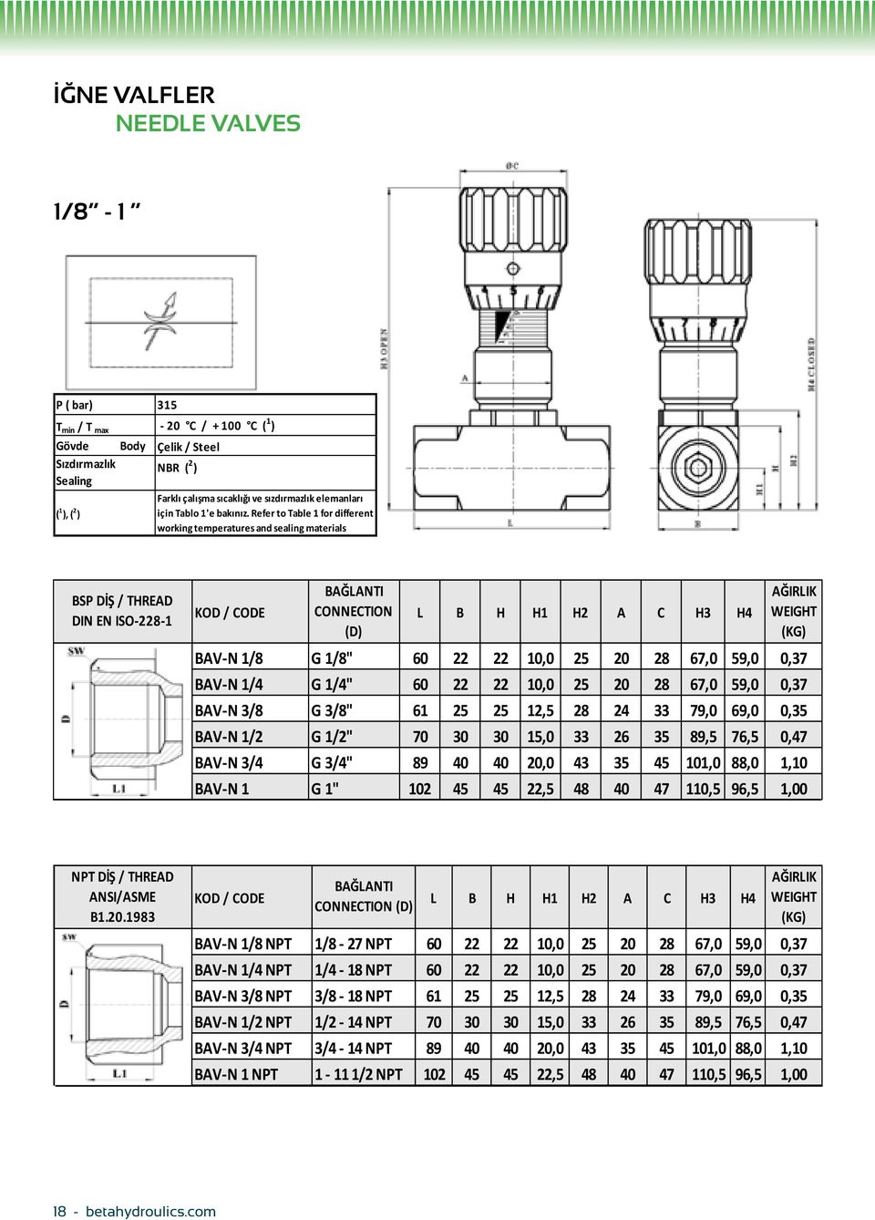 "Refer to Table 1 for different working temperatures and sealing materials BSP DİŞ / THREAD DIN EN ISO-228-1 CONNECTION (D) L B H H1 H2 A C H3 H4 BAV-N 1/8 G 1/8"" 60 22 22 10,0 25 20 28 67,0 59,0 0,37"