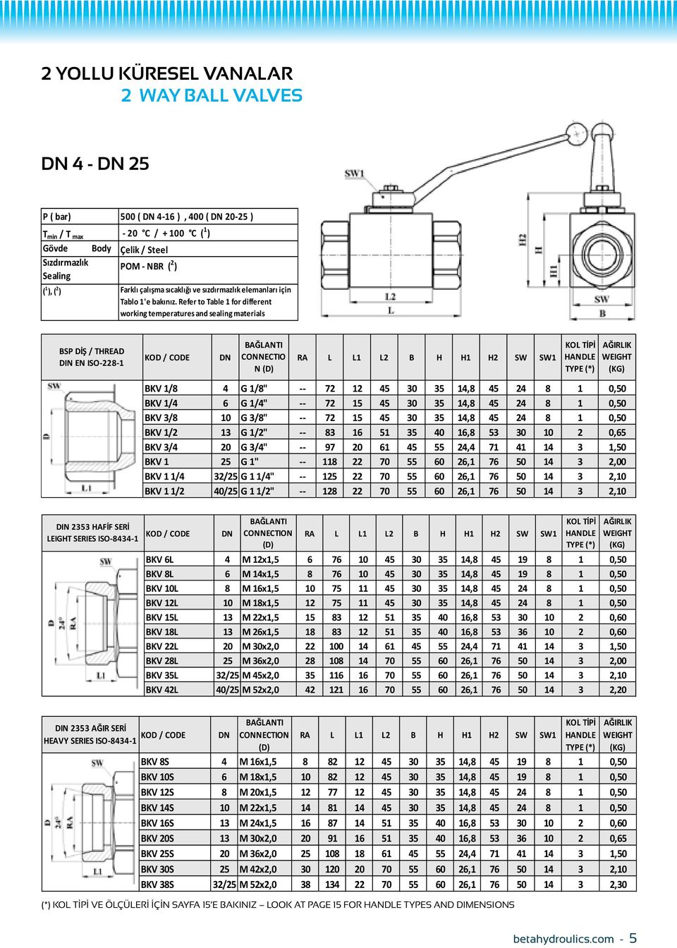 "Refer to Table 1 for different working temperatures and sealing materials BSP DİŞ / THREAD DIN EN ISO-228-1 DN CONNECTIO N (D) RA L L1 L2 B H H1 H2 SW SW1 BKV 1/8 4 G 1/8"" -- 72 12 45 30 35 14,8 45"