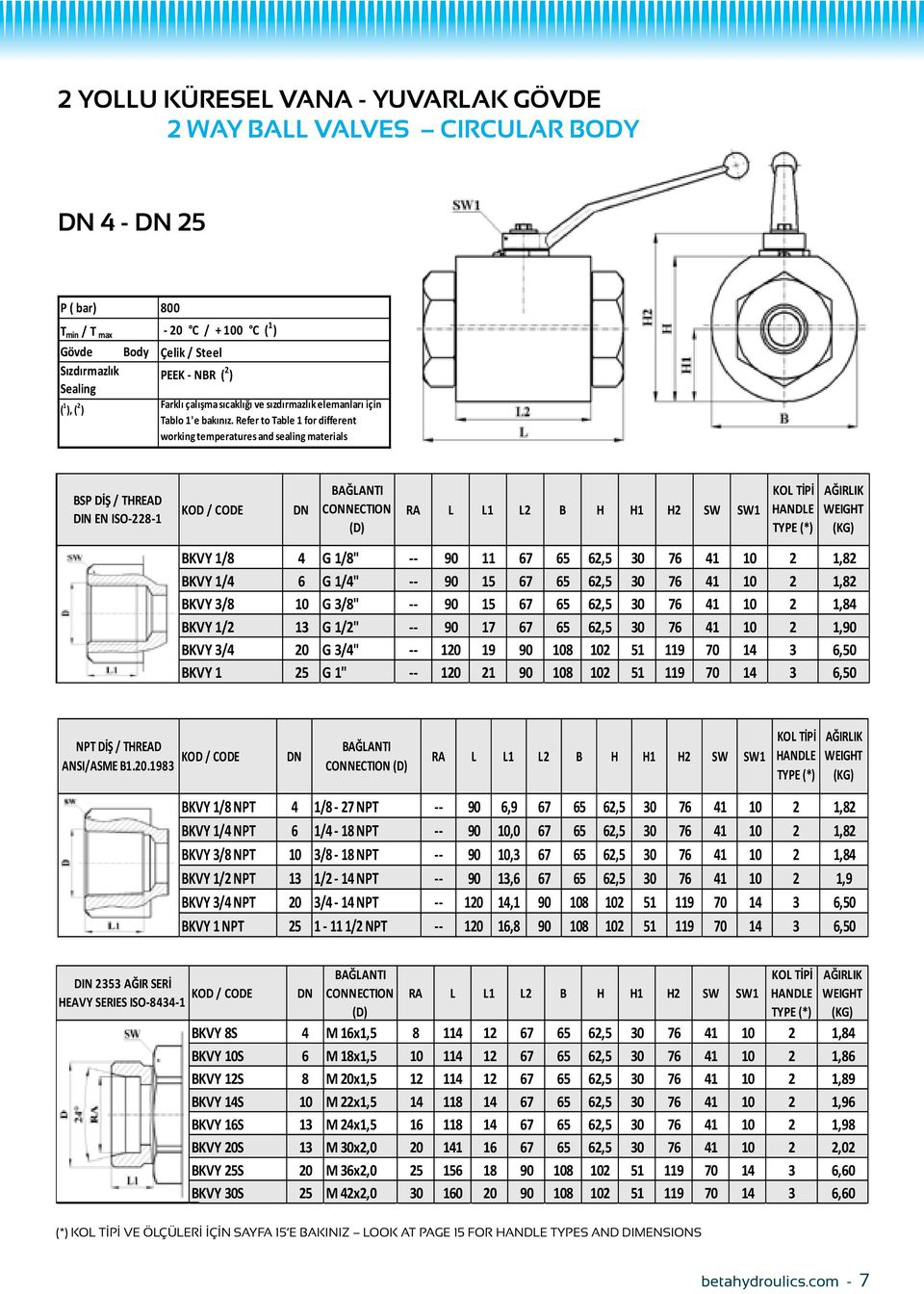 "Refer to Table 1 for different working temperatures and sealing materials BSP DİŞ / THREAD DIN EN ISO-228-1 DN CONNECTION (D) RA L L1 L2 B H H1 H2 SW SW1 BKVY 1/8 4 G 1/8"" -- 90 11 67 65 62,5 30 76"