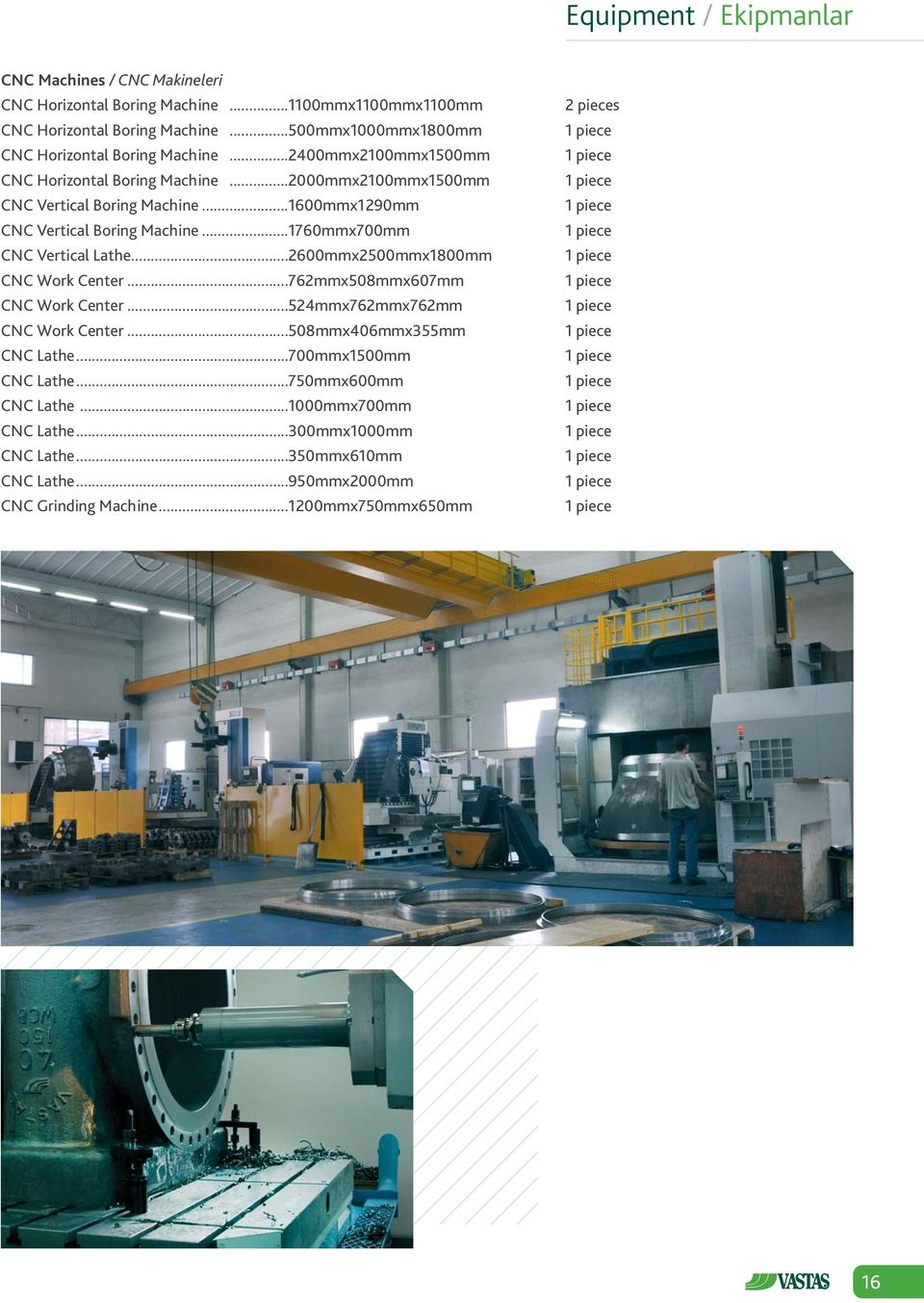 ..1600mmx1290mm CNC Vertical Boring Machine...1760mmx700mm CNC Vertical Lathe...2600mmx2500mmx1800mm CNC Work Center...762mmx508mmx607mm CNC Work Center.