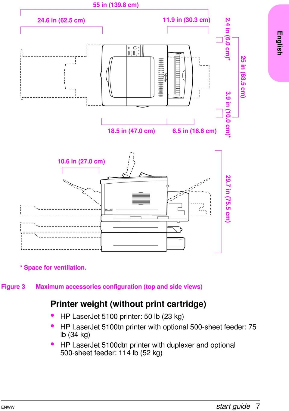 Figure 3 Maximum accessories configuration (top and side views) Printer weight (without print cartridge) HP LaserJet 5100 printer:
