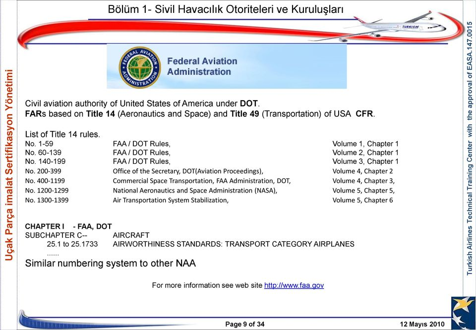 200-399 Office of the Secretary, DOT(Aviation Proceedings), Volume 4, Chapter 2 No. 400-1199 Commercial Space Transportation, FAA Administration, DOT, Volume 4, Chapter 3, No.