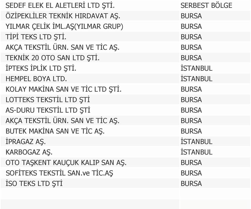 KOLAY MAKİNA SAN VE TİC LTD ŞTİ. LOTTEKS TEKSTİL LTD ŞTİ AS-DURU TEKSTİL LTD ŞTİ AKÇA TEKSTİL ÜRN. SAN VE TİC AŞ.