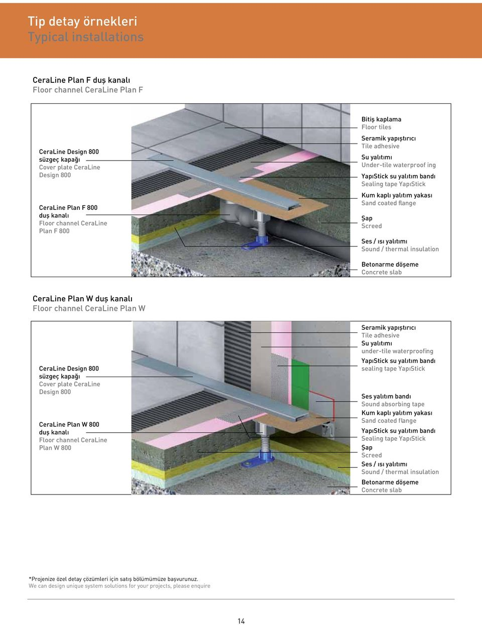 Sand coated flange fiap Screed Ses / s yal t m Sound / thermal insulation Betonarme döfleme Concrete slab CeraLine Plan W dufl kanal Floor channel CeraLine Plan W CeraLine Design 800 süzgeç kapa