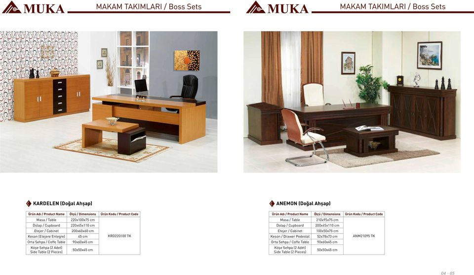 cm 45 cm 90x60x45 cm 50x50x45 cm KRD220100 TK Masa / Table Dolap / Cupboard Etejer / Cabinet Keson / Drawer Pedestal Orta Sehpa / Coffe