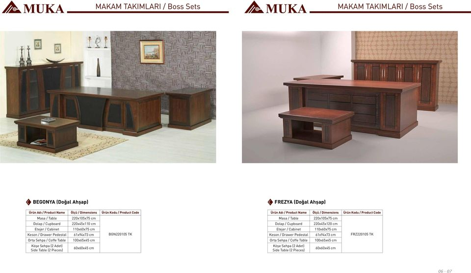61x94x73 cm 100x65x45 cm 60x60x45 cm BGN220105 TK Masa / Table Dolap / Cupboard Etejer / Cabinet Keson / Drawer Pedestal Orta Sehpa / Coffe