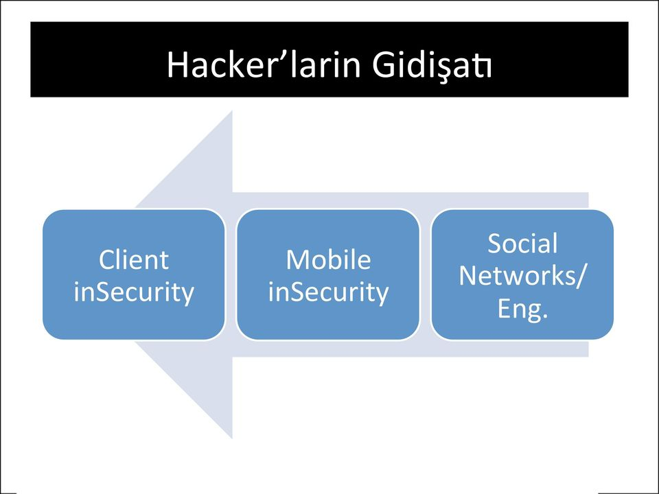 insecurity Mobile
