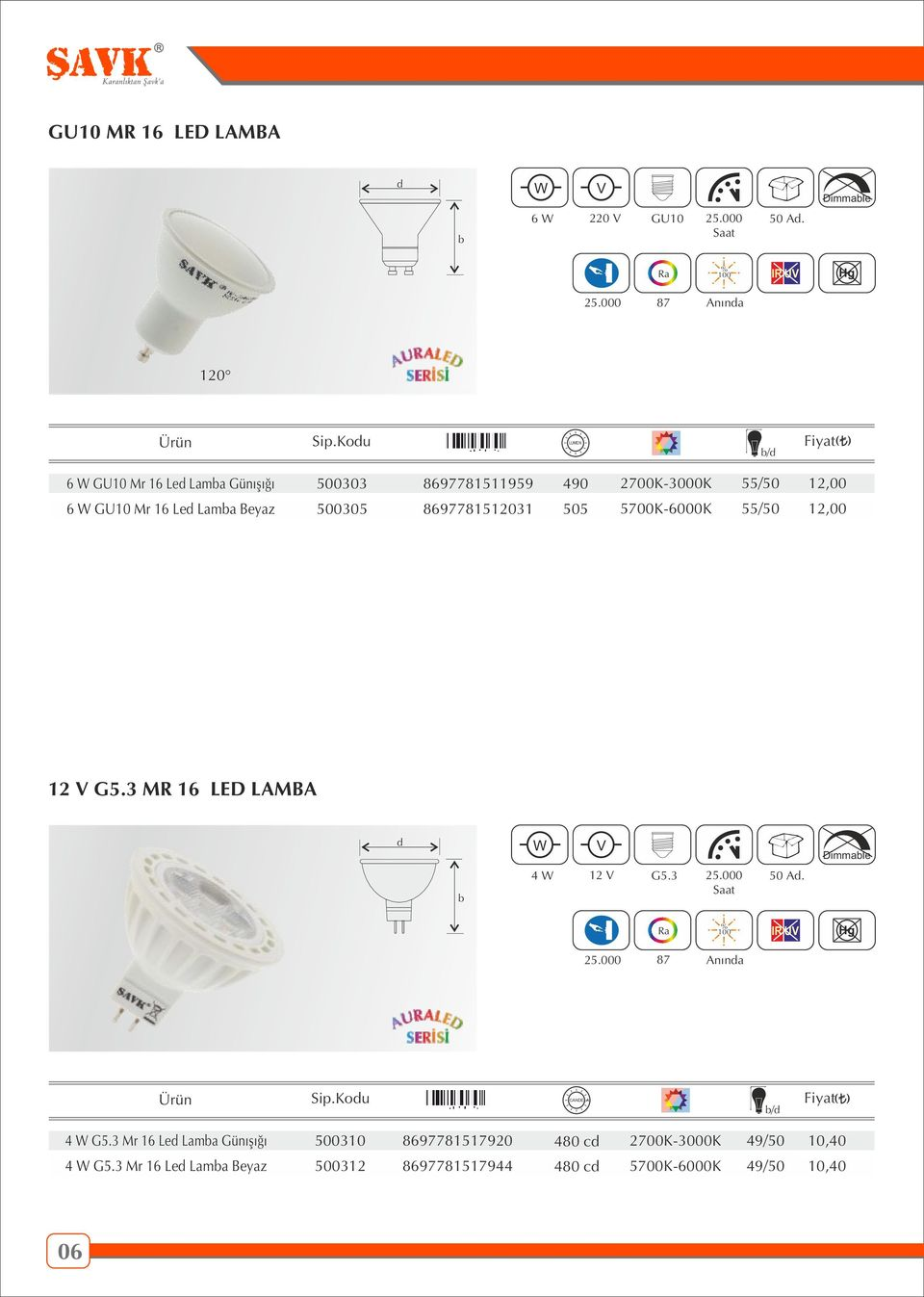 8697781512031 505 5700K-6000K 55/50 12,00 12,00 12 G5.3 MR 16 LED LAMBA 4 12 G5.3 25.000 50 A. Ra 100 IR U 25.