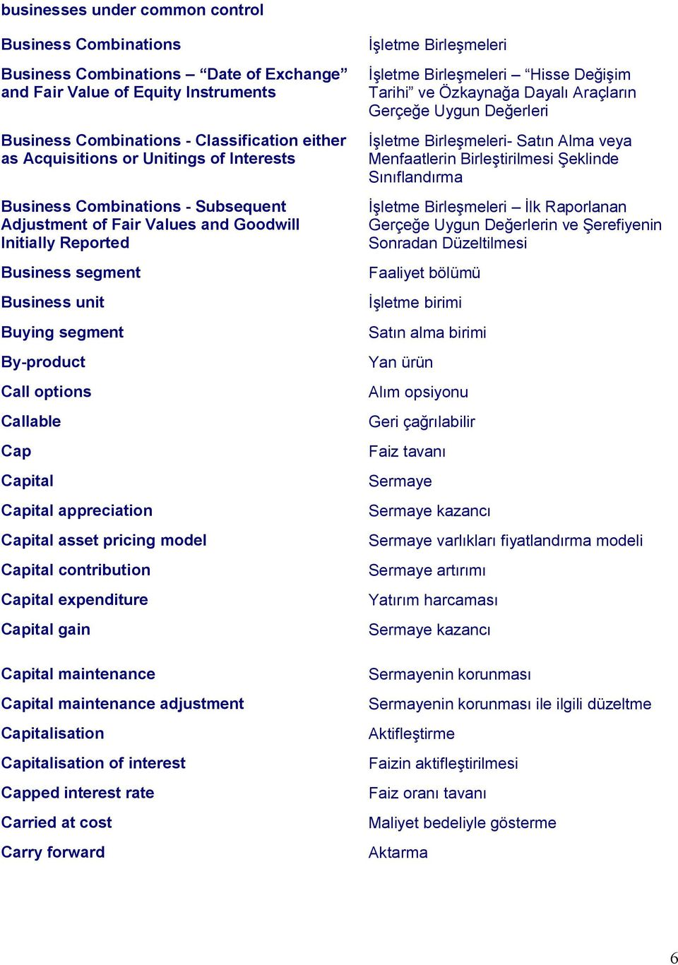 Capital Capital appreciation Capital asset pricing model Capital contribution Capital expenditure Capital gain Capital maintenance Capital maintenance adjustment Capitalisation Capitalisation of