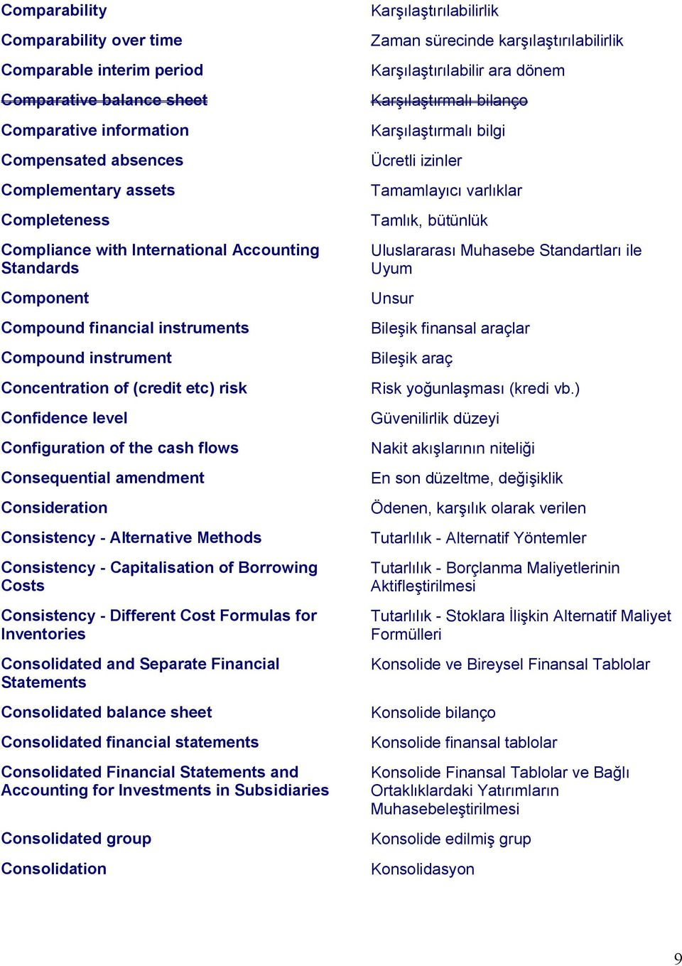 Consideration Consistency - Alternative Methods Consistency - Capitalisation of Borrowing Costs Consistency - Different Cost Formulas for Inventories Consolidated and Separate Financial Statements