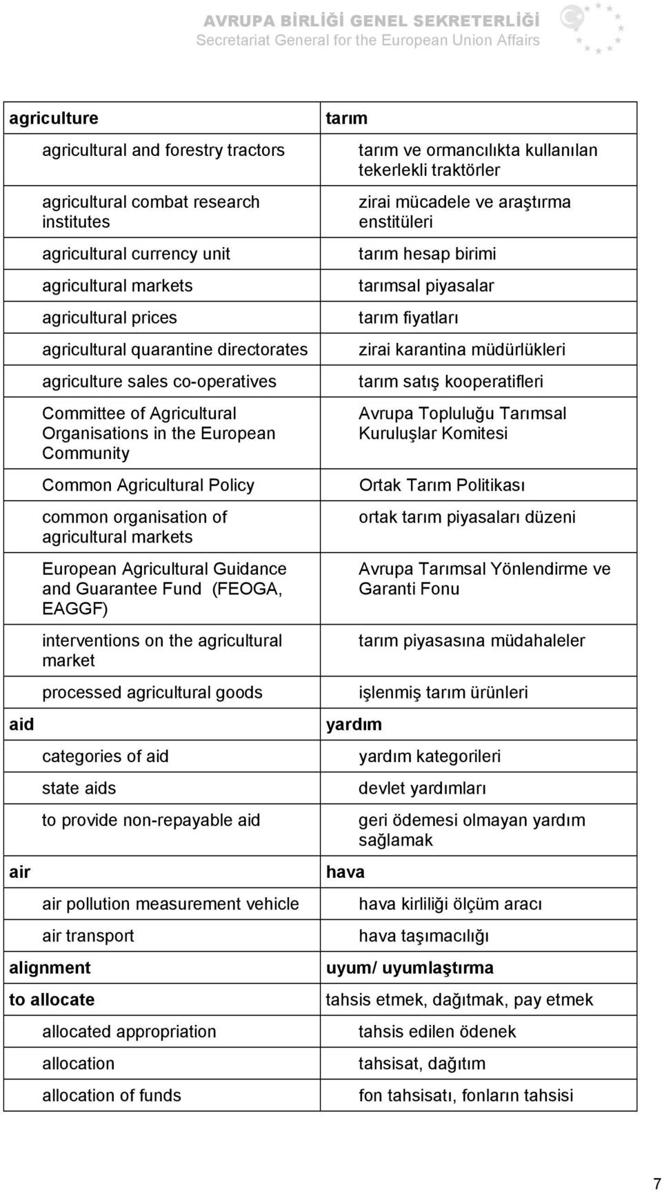 and Guarantee Fund (FEOGA, EAGGF) interventions on the agricultural market processed agricultural goods categories of aid state aids to provide non-repayable aid air pollution measurement vehicle air