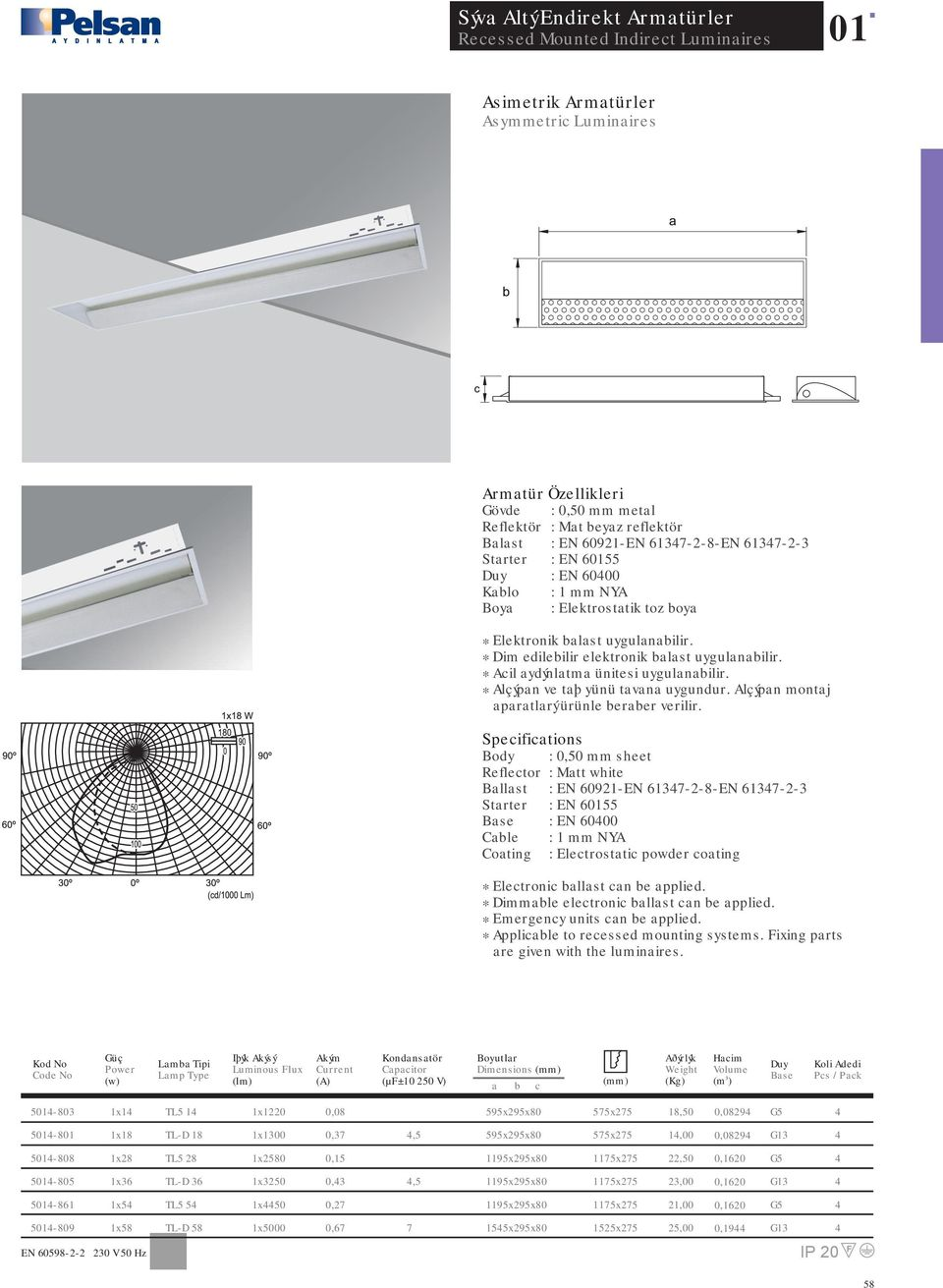 Body : 0,50 mm sheet Reflector : Matt white Ballast : EN 0921-EN 17-2-8-EN 17-2- : EN 000 Coating : Electrostatic powder coating * Applicable to recessed mounting systems.