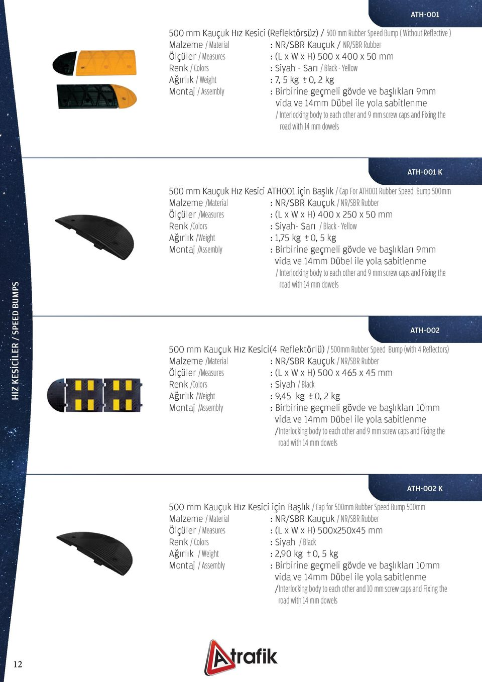 other and 9 mm screw caps and Fixing the road with 14 mm dowels ATH-001 K HIZ KESİCİLER / SPEED BUMPS 500 mm Kauçuk Hız Kesici ATH001 için Başlık / Cap For ATH001 Rubber Speed Bump 500mm Malzeme