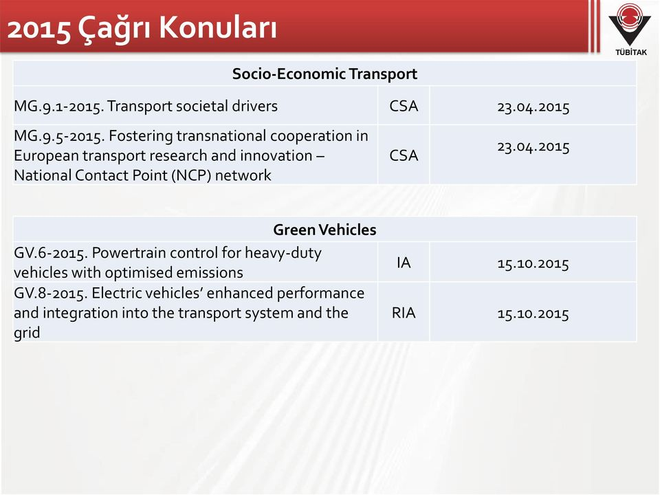 CSA 23.04.2015 Green Vehicles GV.6-2015. Powertrain control for heavy-duty vehicles with optimised emissions GV.8-2015.