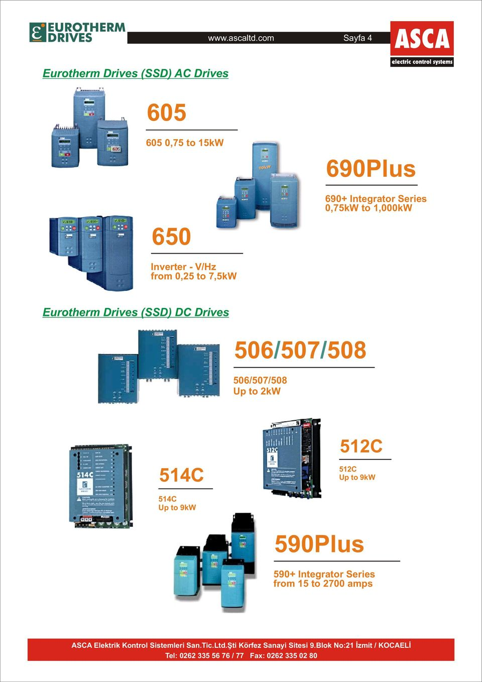 690+ Integrator Series 0,75kW to 1,000kW Inverter - V/Hz from 0,5 to 7,5kW