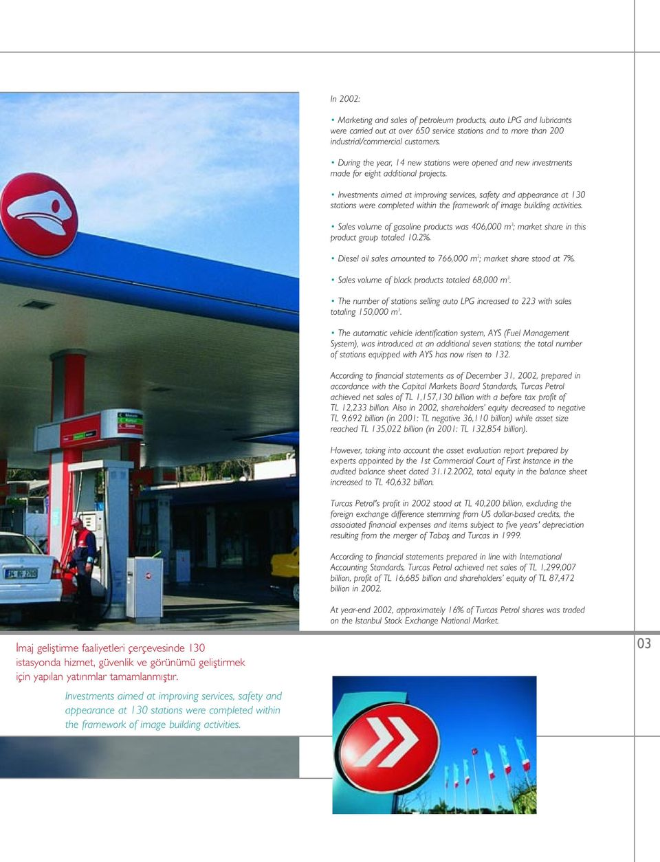 In 2002: Marketing and sales of petroleum products, auto LPG and lubricants were carried out at over 650 service stations and to more than 200 industrial/commercial customers.