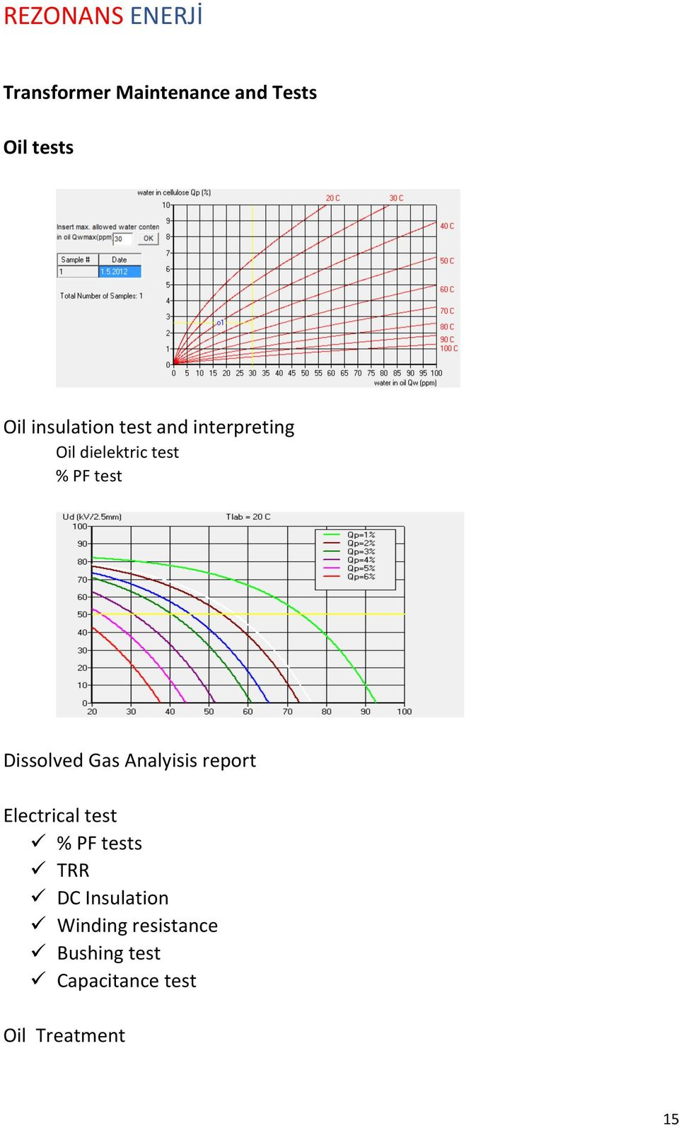 Gas Analyisis report Electrical test % PF tests TRR DC