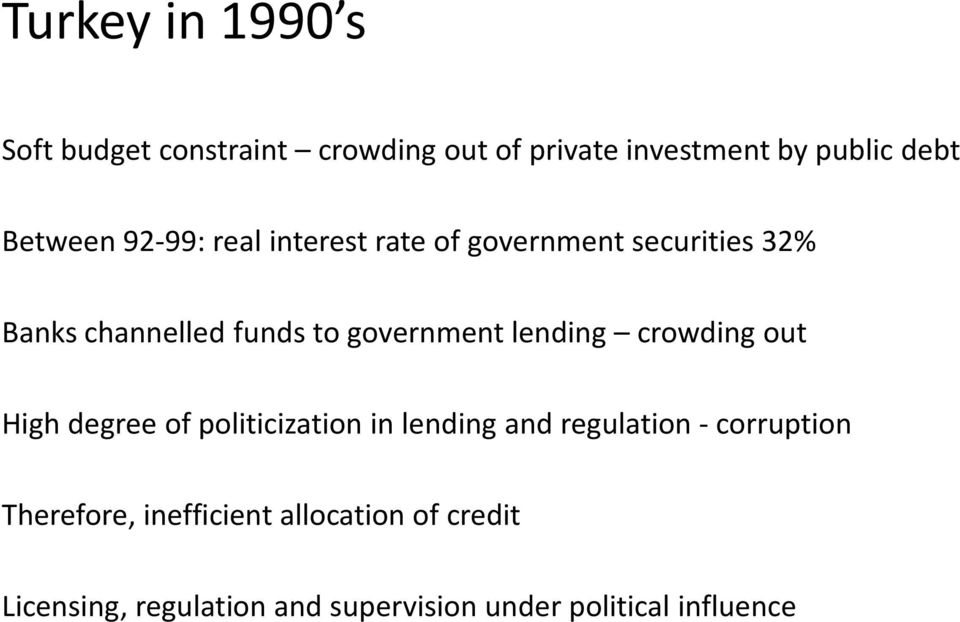 government lending crowding out High degree of politicization in lending and regulation -