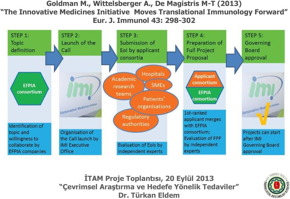 Innovative Medicines Initiative Moves
