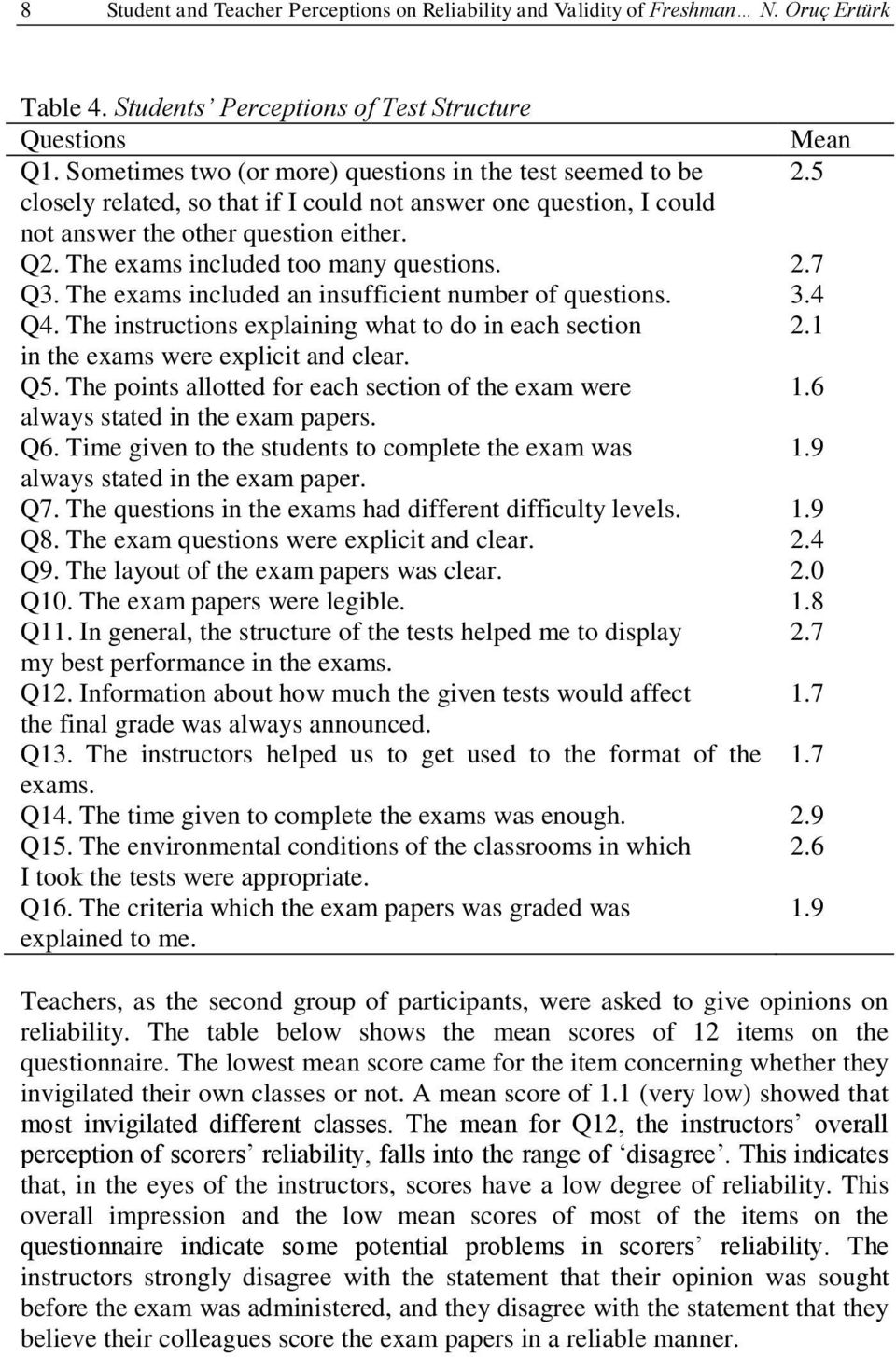 The exams included too many questions. 2.7 Q3. The exams included an insufficient number of questions. 3.4 Q4. The instructions explaining what to do in each section 2.