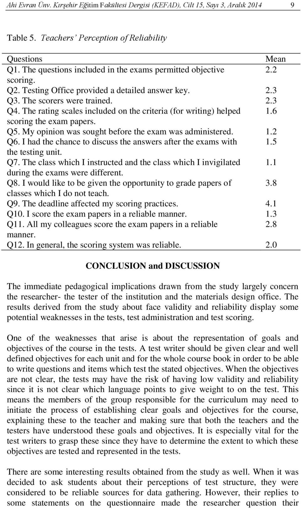 The rating scales included on the criteria (for writing) helped 1.6 scoring the exam papers. Q5. My opinion was sought before the exam was administered. 1.2 Q6.
