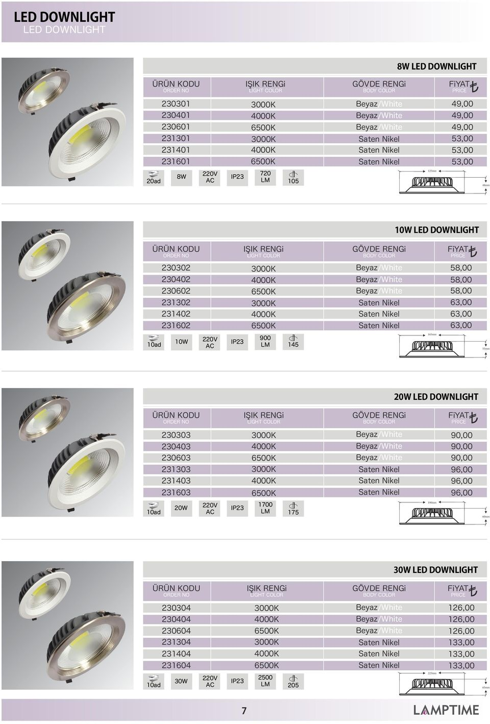 55mm 20W DOWNLIGHT 230303 90,00 230403 90,00 230603 90,00 231303 96,00 231403 96,00 231603 96,00 10ad 20W IP23 1700 175 190mm 60mm