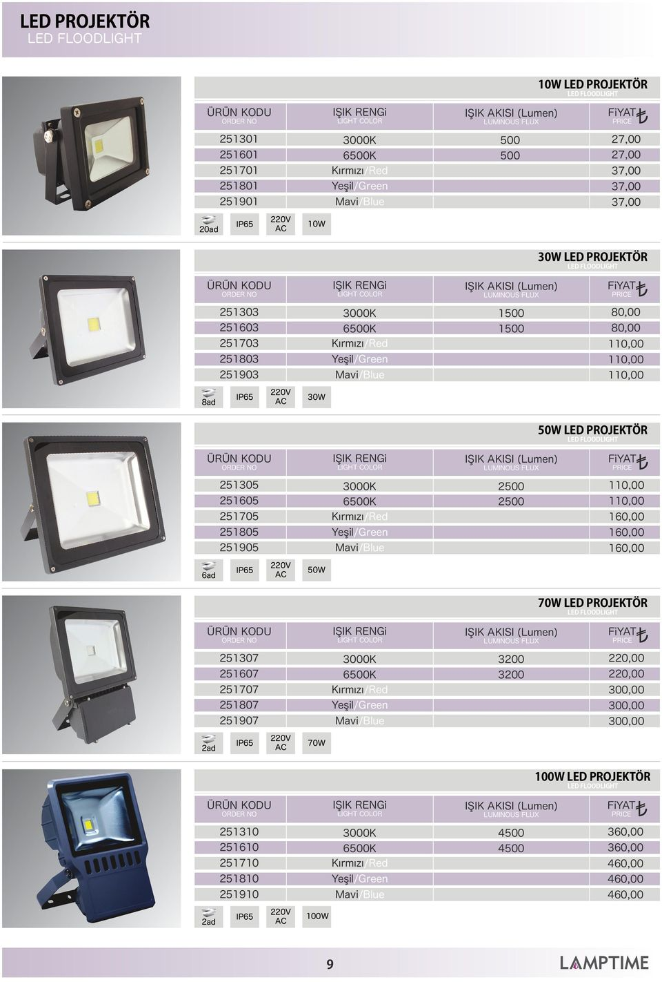 2500 110,00 251705 160,00 251805 160,00 251905 160,00 6ad IP65 50W 70W PROJEKTÖR FLOODLIGHT 251307 3200 2 251607 3200 2 251707 300,00 251807