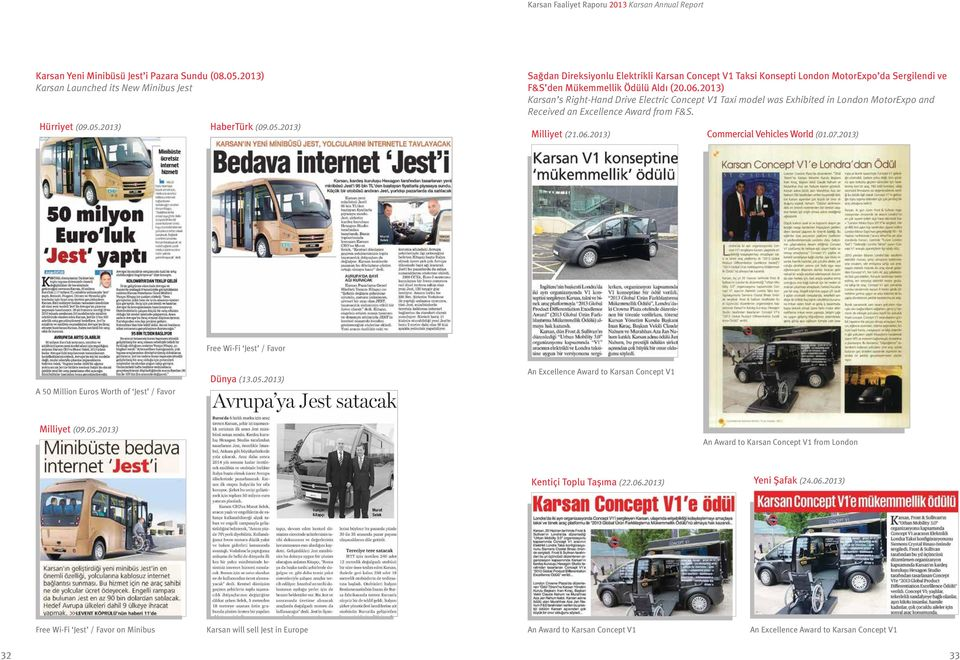 2013) Free WiFi Jest / Favor A 50 Million Euros Worth of Jest / Favor Dünya (13.05.2013) An Excellence Award to Karsan Concept V1 Milliyet (09.05.2013) An Award to Karsan Concept V1 from London Kentiçi Toplu Taşıma (22.