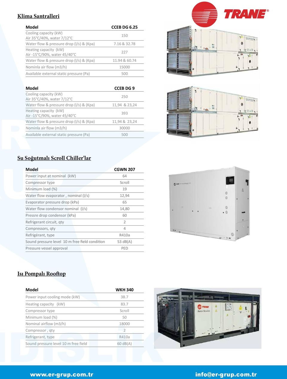 74 Air Handling Unit 30000 m 3 /h 250 kw (1) Nominla air flow (m3/h) 15000 Available external static pressure (Pa) 500 Model CCEB DG 9 Cooling Electrical capacity data (kw) 250 Air 35 C/40%, water