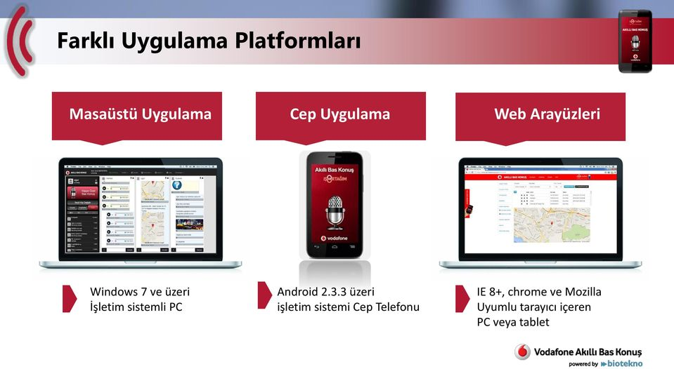 sistemli PC Android 2.3.