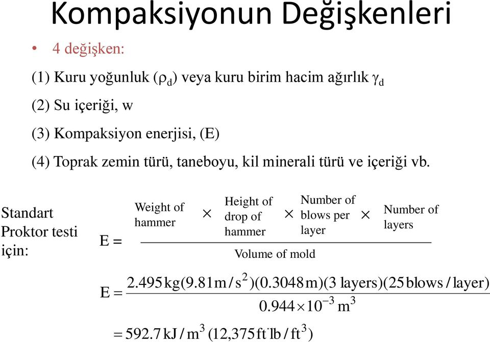 Standart Proktor testi için: E = Weight of hammer Height of drop of hammer Volume of mold Number of blows per