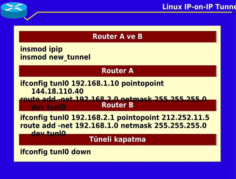 255.255.0 dev tunl0 Router B ifconfig tunl0 192.168.2.1 pointopoint 212.252.11.