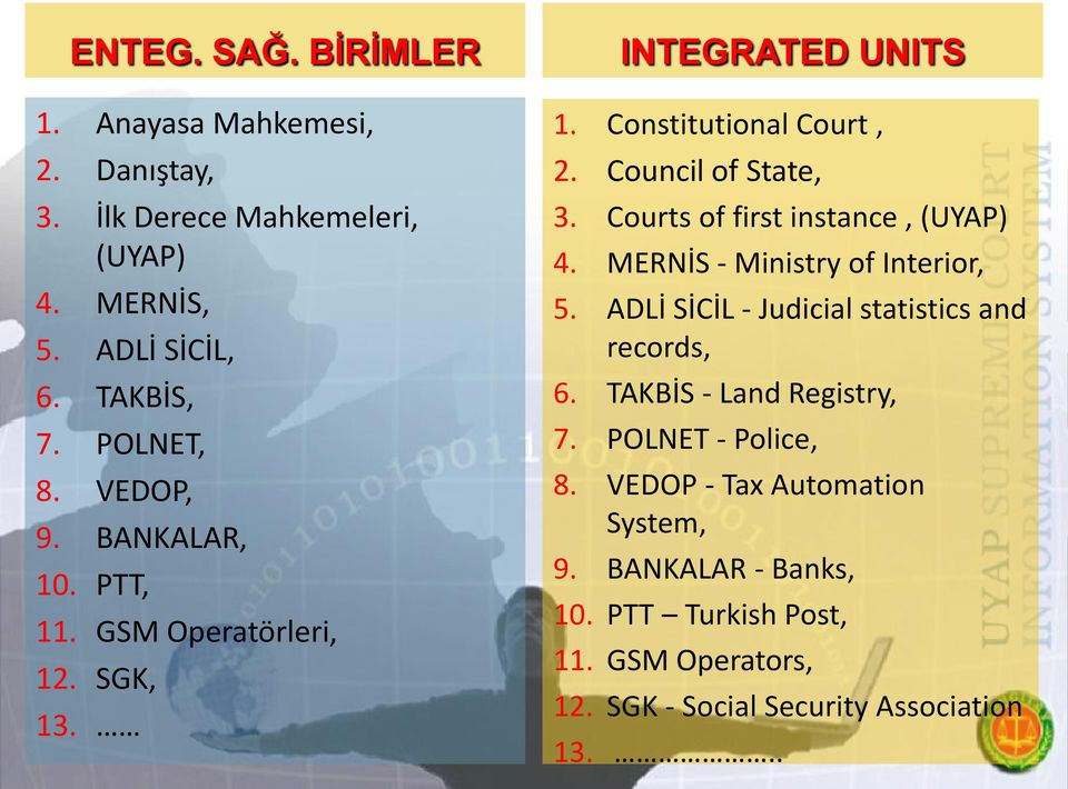 Courts of first instance, (UYAP) 4. MERNİS - Ministry of Interior, 5. ADLİ SİCİL - Judicial statistics and records, 6.