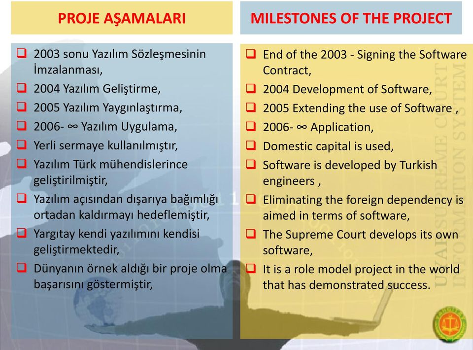 proje olma başarısını göstermiştir, End of the 2003 - Signing the Software Contract, 2004 Development of Software, 2005 Extending the use of Software, 2006- Application, Domestic capital is used,