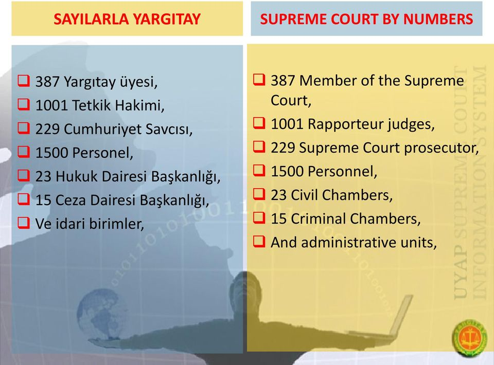 Ve idari birimler, 387 Member of the Supreme Court, 1001 Rapporteur judges, 229 Supreme