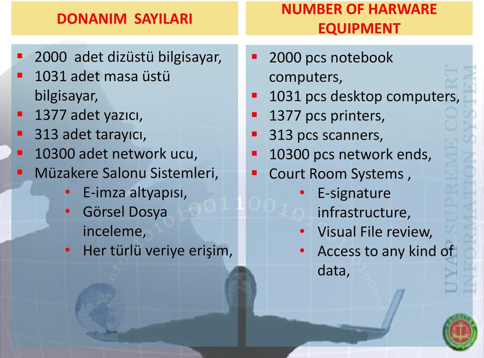 NUMBER OF HARWARE EQUIPMENT 2000 pcs notebook computers, 1031 pcs desktop computers, 1377 pcs printers, 313 pcs