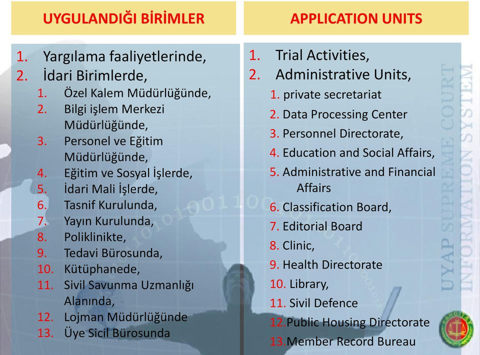 Lojman Müdürlüğünde 13. Üye Sicil Bürosunda APPLICATION UNITS 1. Trial Activities, 2. Administrative Units, 1. private secretariat 2. Data Processing Center 3. Personnel Directorate, 4.